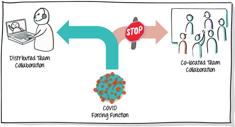 COVID as a Forcing Function