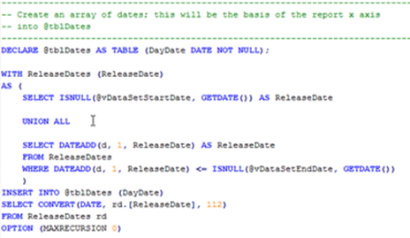 select from tbldates to see the dates in this table see the inset to the right remember to remove the select before using the sql in a report - Sql Report Writing